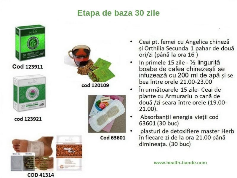 sanatatea-femeii-programul-antiinflamator-etapa-de-baza-30-zile